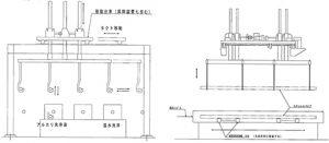 洗浄システム | パイプ洗浄システム